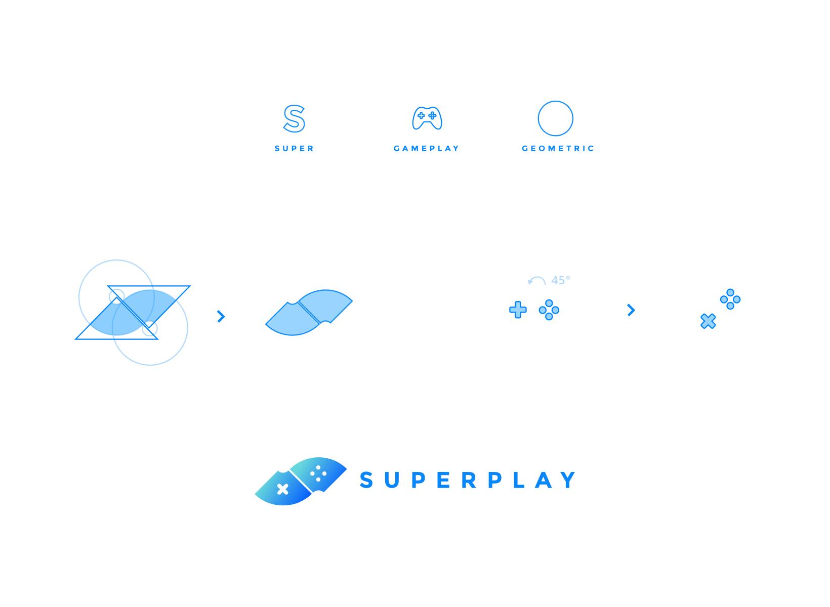 Superplay logo creation